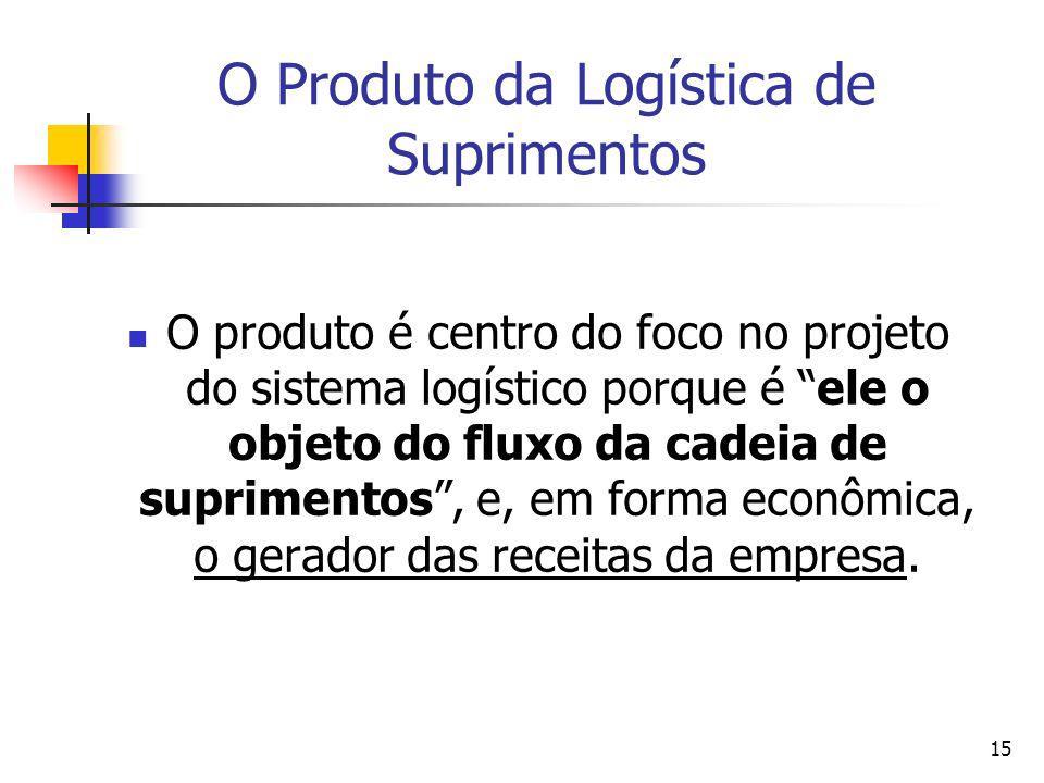 15 O Produto da Logística de Suprimentos O produto é centro do foco no projeto do sistema logístico porque é ele o objeto do fluxo da cadeia de suprim