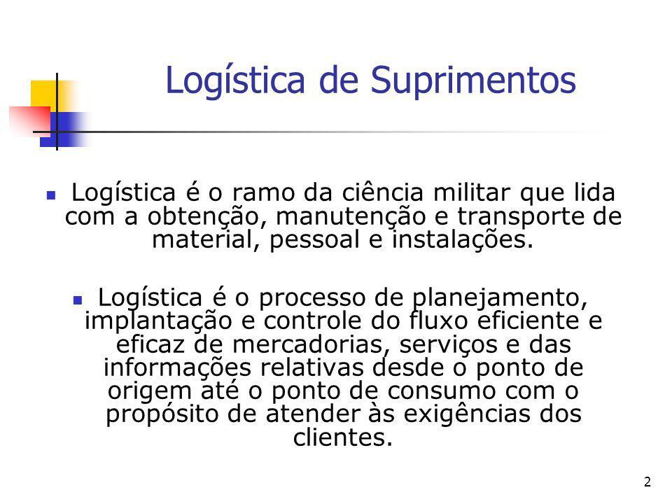 2 Logística de Suprimentos Logística é o ramo da ciência militar que lida com a obtenção, manutenção e transporte de material, pessoal e instalações.