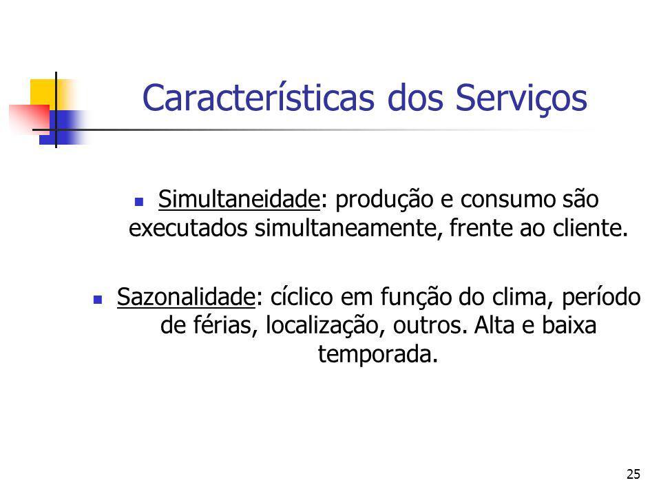 25 Características dos Serviços Simultaneidade: produção e consumo são executados simultaneamente, frente ao cliente. Sazonalidade: cíclico em função
