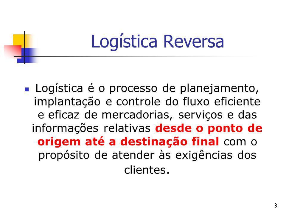 3 Logística Reversa Logística é o processo de planejamento, implantação e controle do fluxo eficiente e eficaz de mercadorias, serviços e das informaç