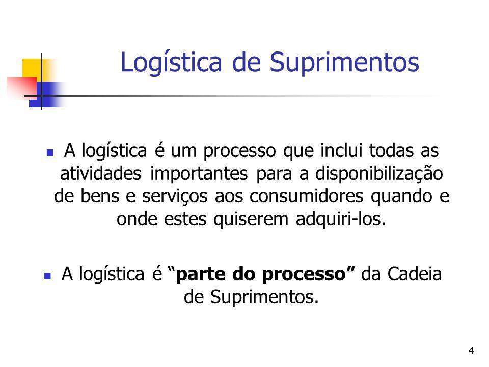 4 Logística de Suprimentos A logística é um processo que inclui todas as atividades importantes para a disponibilização de bens e serviços aos consumi