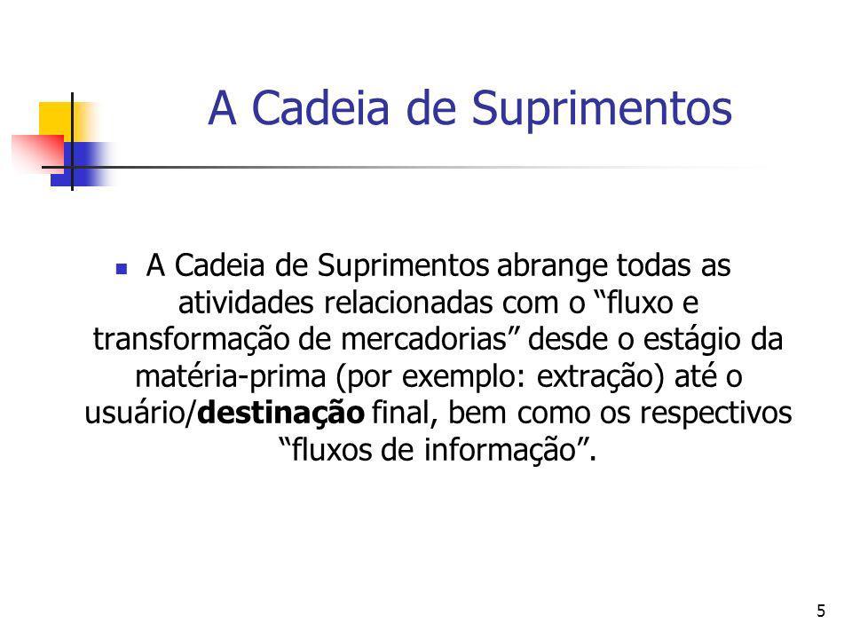 6 A Cadeia de Suprimentos Ainda é comum ver confusão entre Gestão da Cadeia de Suprimentos (GCS) e Logística.