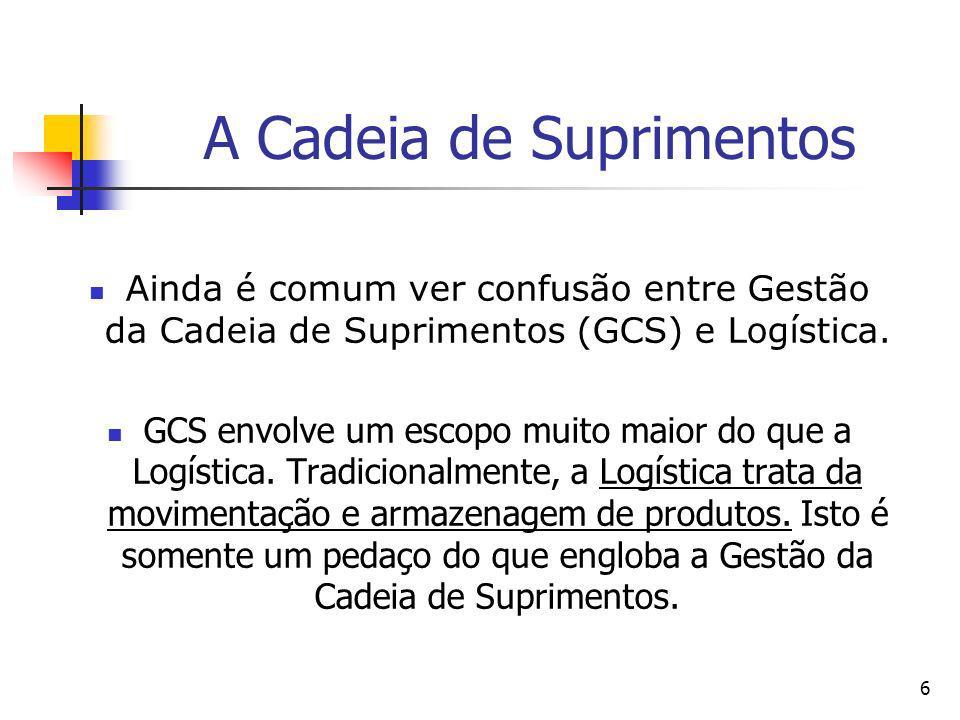6 A Cadeia de Suprimentos Ainda é comum ver confusão entre Gestão da Cadeia de Suprimentos (GCS) e Logística. GCS envolve um escopo muito maior do que