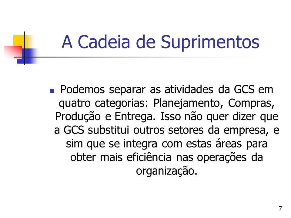 7 A Cadeia de Suprimentos Podemos separar as atividades da GCS em quatro categorias: Planejamento, Compras, Produção e Entrega. Isso não quer dizer qu