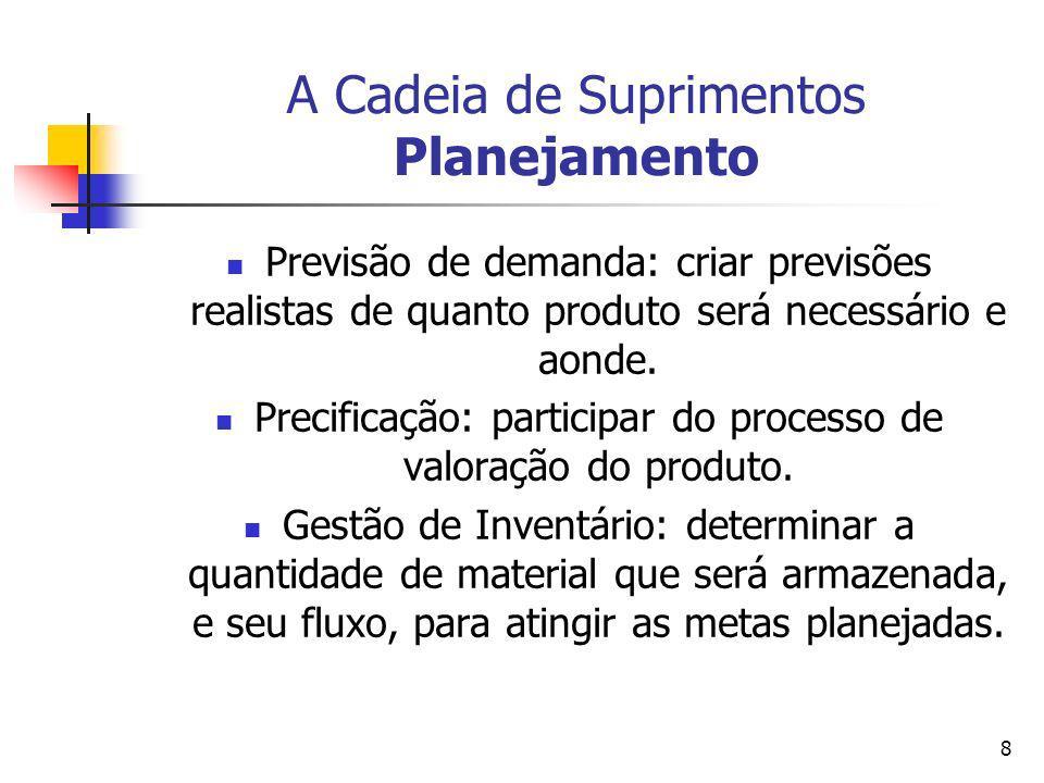 8 A Cadeia de Suprimentos Planejamento Previsão de demanda: criar previsões realistas de quanto produto será necessário e aonde. Precificação: partici