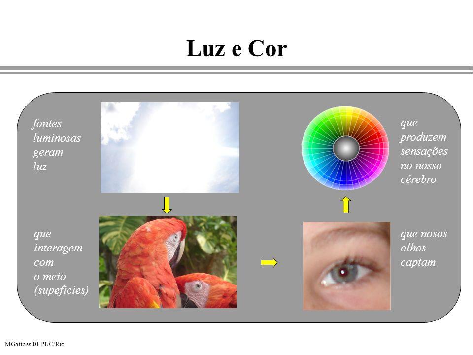 MGattass DI-PUC/Rio Combinação de três cores (RGB) para reproduzir as cores espectrais C ) = r ) R + g G + b B Componentes das cores monocromáticas - CIE RGB - R = 700 nm G = 546 nm B = 435.8 nm http://cvision.ucsd.edu/ (nm) Valores dos tri-esimulos r ) g ) b ) 0 1 2 3 380430480530580630680730780