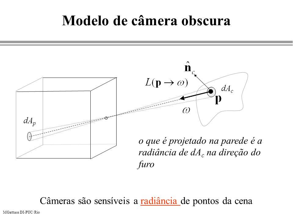 MGattass DI-PUC/Rio Modelo de câmera obscura dA p dA c Câmeras são sensíveis a radiância de pontos da cena o que é projetado na parede é a radiância d