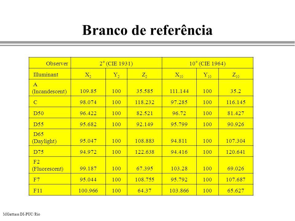MGattass DI-PUC/Rio Branco de referência Observer2° (CIE 1931)10° (CIE 1964) IlluminantX2X2 Y2Y2 Z2Z2 X 10 Y 10 Z 10 A (Incandescent)109.8510035.58511