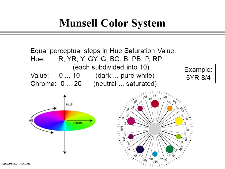 MGattass DI-PUC/Rio Munsell Color System Equal perceptual steps in Hue Saturation Value. Hue: R, YR, Y, GY, G, BG, B, PB, P, RP (each subdivided into