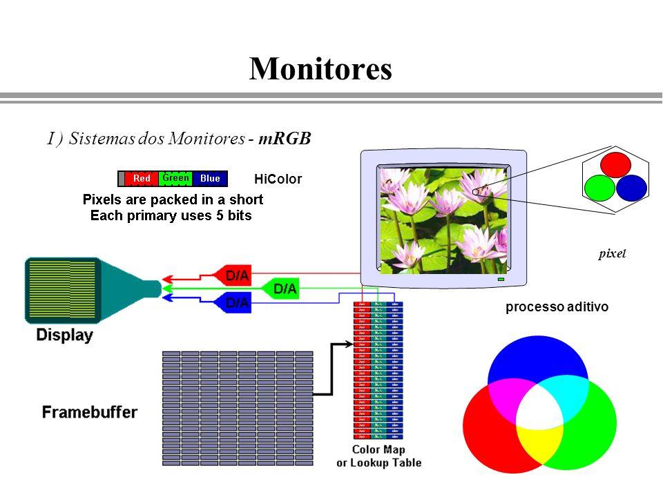 MGattass DI-PUC/Rio Monitores I ) Sistemas dos Monitores - mRGB processo aditivo pixel HiColor