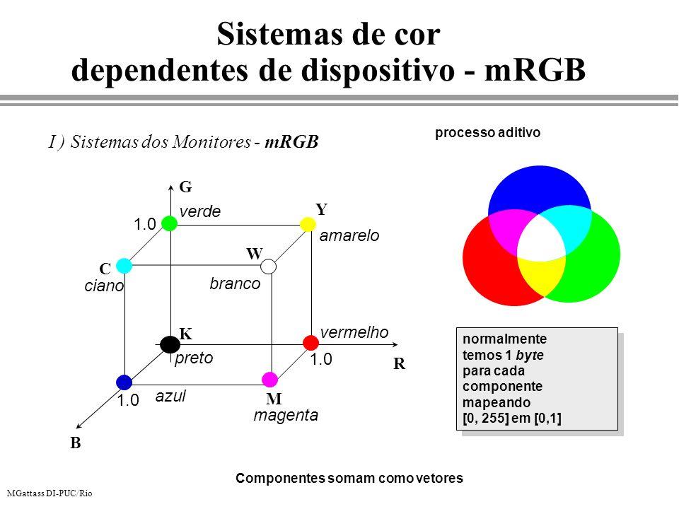 MGattass DI-PUC/Rio Sistemas de cor dependentes de dispositivo - mRGB I ) Sistemas dos Monitores - mRGB normalmente temos 1 byte para cada componente