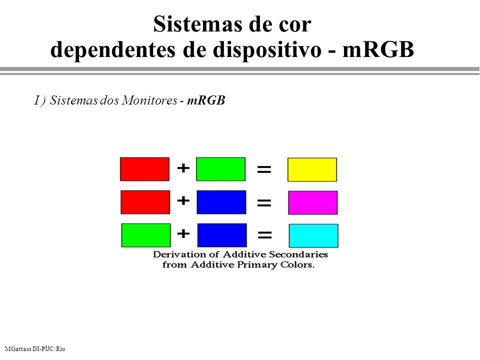 MGattass DI-PUC/Rio Sistemas de cor dependentes de dispositivo - mRGB I ) Sistemas dos Monitores - mRGB