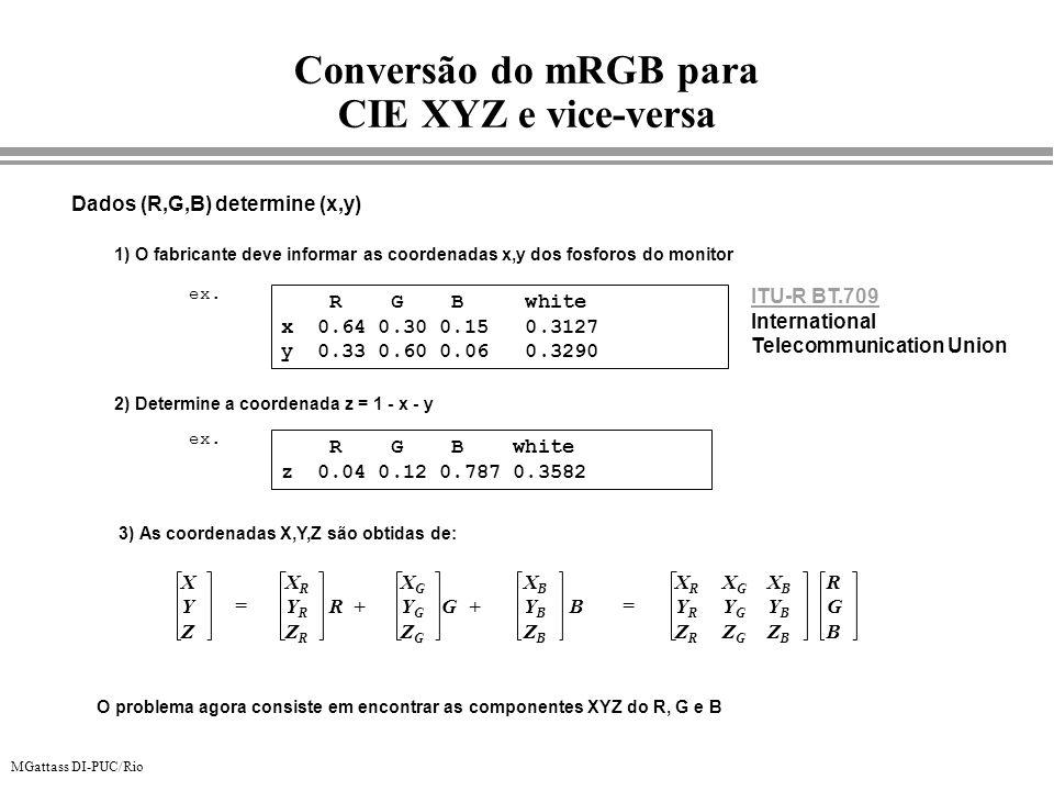 MGattass DI-PUC/Rio Conversão do mRGB para CIE XYZ e vice-versa Dados (R,G,B) determine (x,y) 1) O fabricante deve informar as coordenadas x,y dos fos
