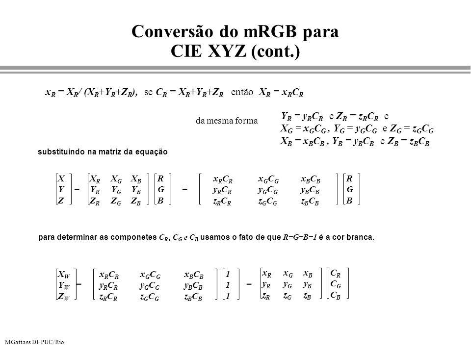 MGattass DI-PUC/Rio Conversão do mRGB para CIE XYZ (cont.) x R = X R / (X R +Y R +Z R ), se C R = X R +Y R +Z R então X R = x R C R substituindo na ma