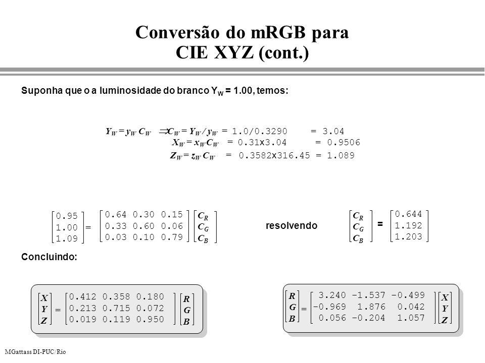 MGattass DI-PUC/Rio Conversão do mRGB para CIE XYZ (cont.) Suponha que o a luminosidade do branco Y W = 1.00, temos: 0.95 1.00 1.09 = CRCGCBCRCGCB 0.6