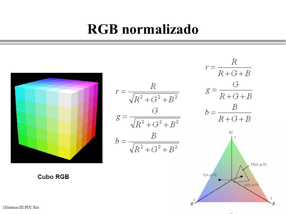 MGattass DI-PUC/Rio RGB normalizado Cubo RGB