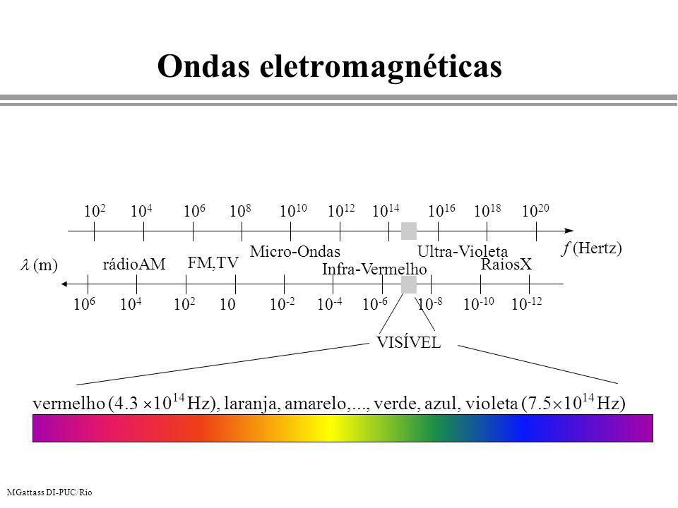 MGattass DI-PUC/Rio Ondas eletromagnéticas (m) VISÍVEL f (Hertz) 10 2 10 4 10 6 10 810 10 12 10 14 10 16 10 18 10 20 rádioAM FM,TV Micro-Ondas Infra-V