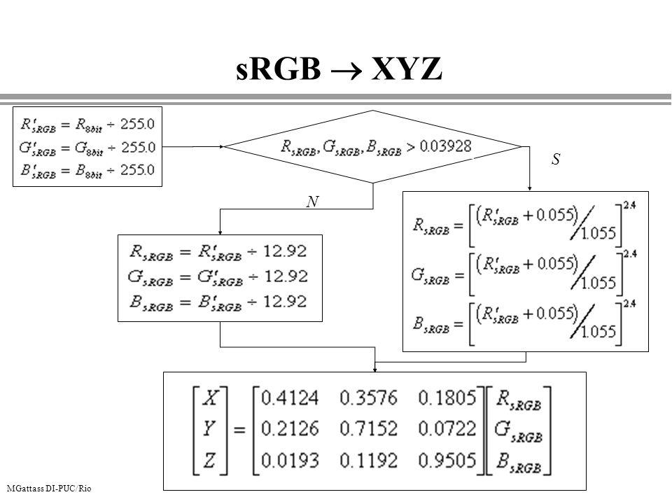 MGattass DI-PUC/Rio sRGB XYZ S N