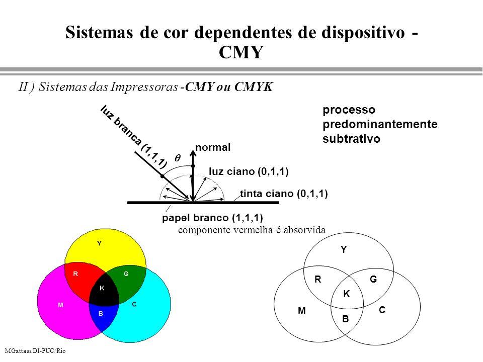 MGattass DI-PUC/Rio Sistemas de cor dependentes de dispositivo - CMY II ) Sistemas das Impressoras -CMY ou CMYK processo predominantemente subtrativo