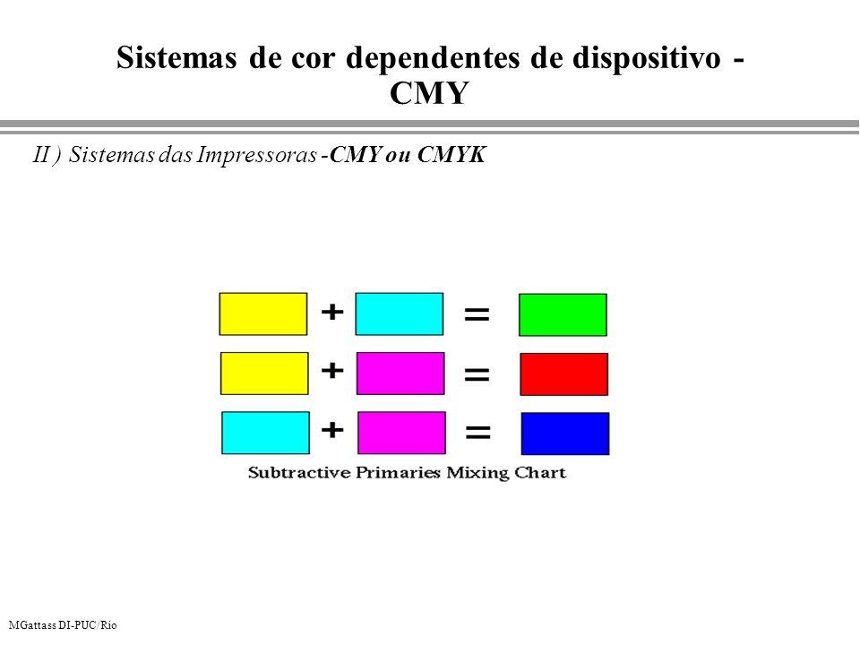 MGattass DI-PUC/Rio Sistemas de cor dependentes de dispositivo - CMY II ) Sistemas das Impressoras -CMY ou CMYK