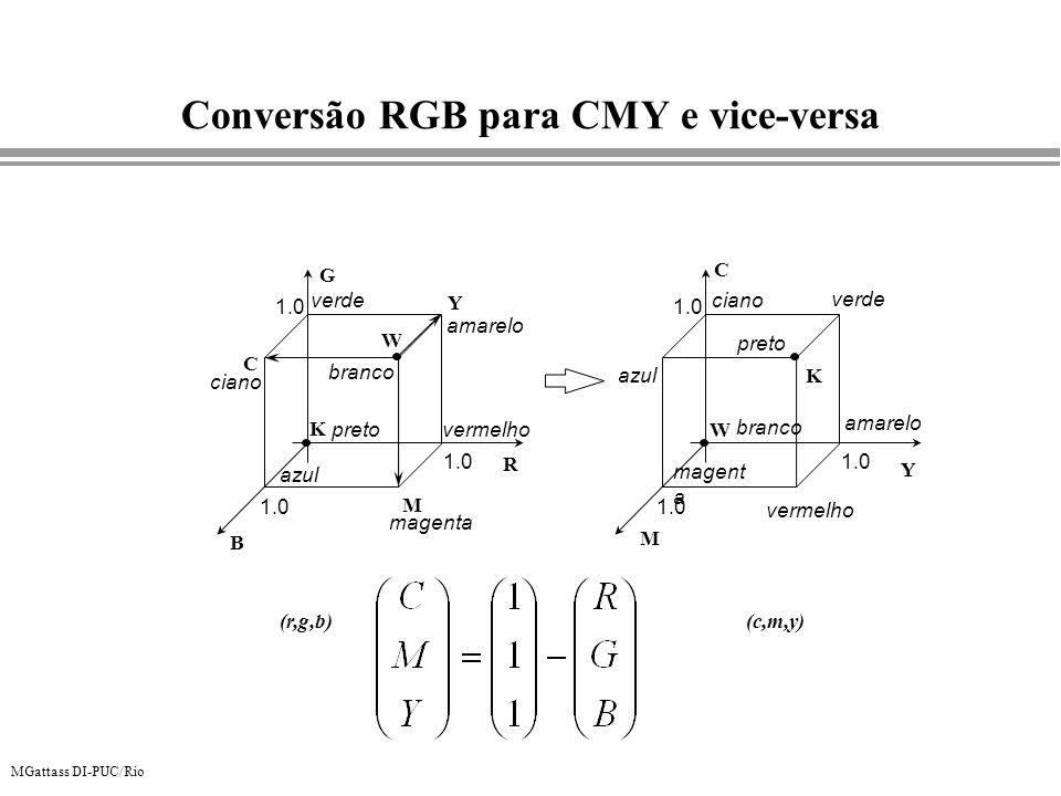 MGattass DI-PUC/Rio Conversão RGB para CMY e vice-versa B R G 1.0 Y M C W K vermelho azul preto verde amarelo ciano magenta branco 1.0 Y M C W K preto
