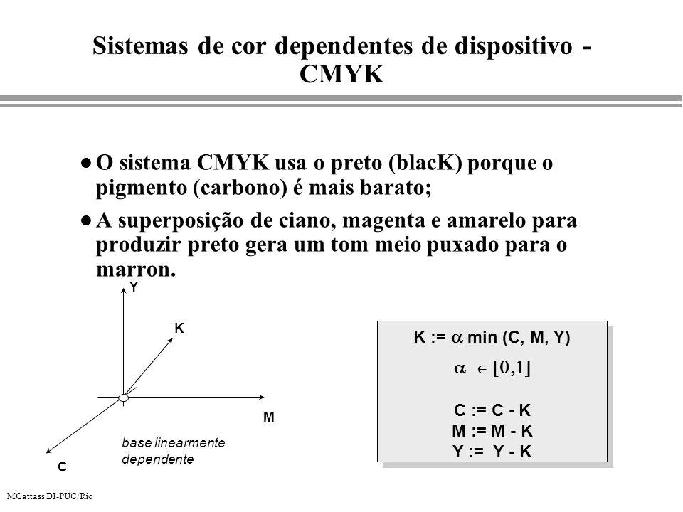 MGattass DI-PUC/Rio Sistemas de cor dependentes de dispositivo - CMYK K := min (C, M, Y) C := C - K M := M - K Y := Y - K K := min (C, M, Y) C := C -