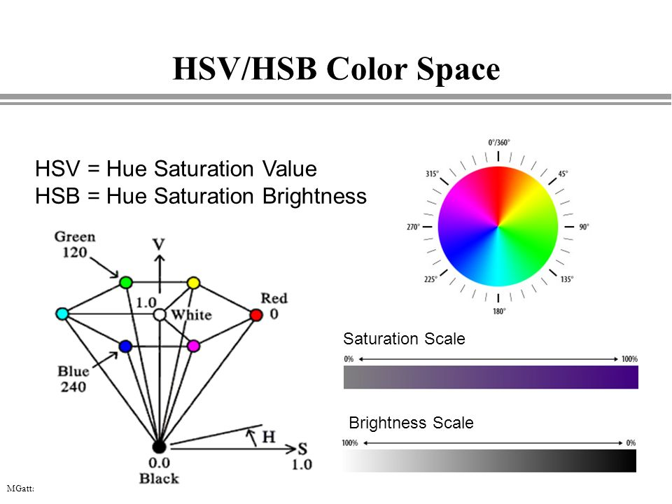 MGattass DI-PUC/Rio HSV/HSB Color Space Brightness Scale Saturation Scale HSV = Hue Saturation Value HSB = Hue Saturation Brightness