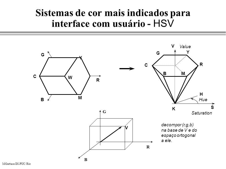 MGattass DI-PUC/Rio Sistemas de cor mais indicados para interface com usuário - HSV R G B C M Y W R G B V decompor (r,g,b) na base de V e do espaço or