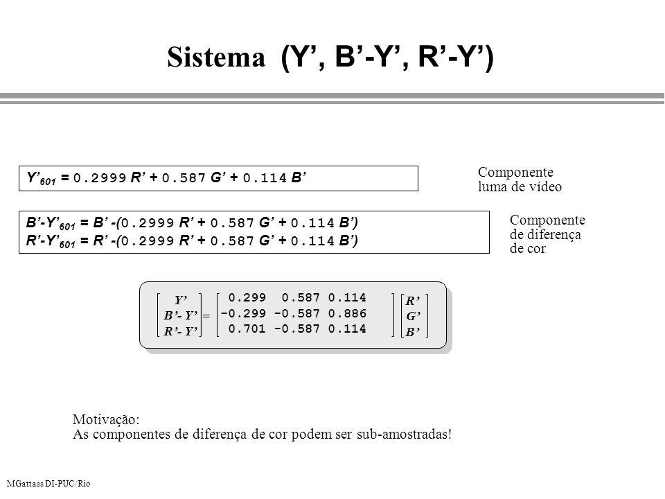 MGattass DI-PUC/Rio Sistema (Y, B-Y, R-Y) = 0.299 0.587 0.114 -0.299 -0.587 0.886 0.701 -0.587 0.114 Y B- Y R- Y RGBRGB Y 601 = 0.2999 R + 0.587 G + 0