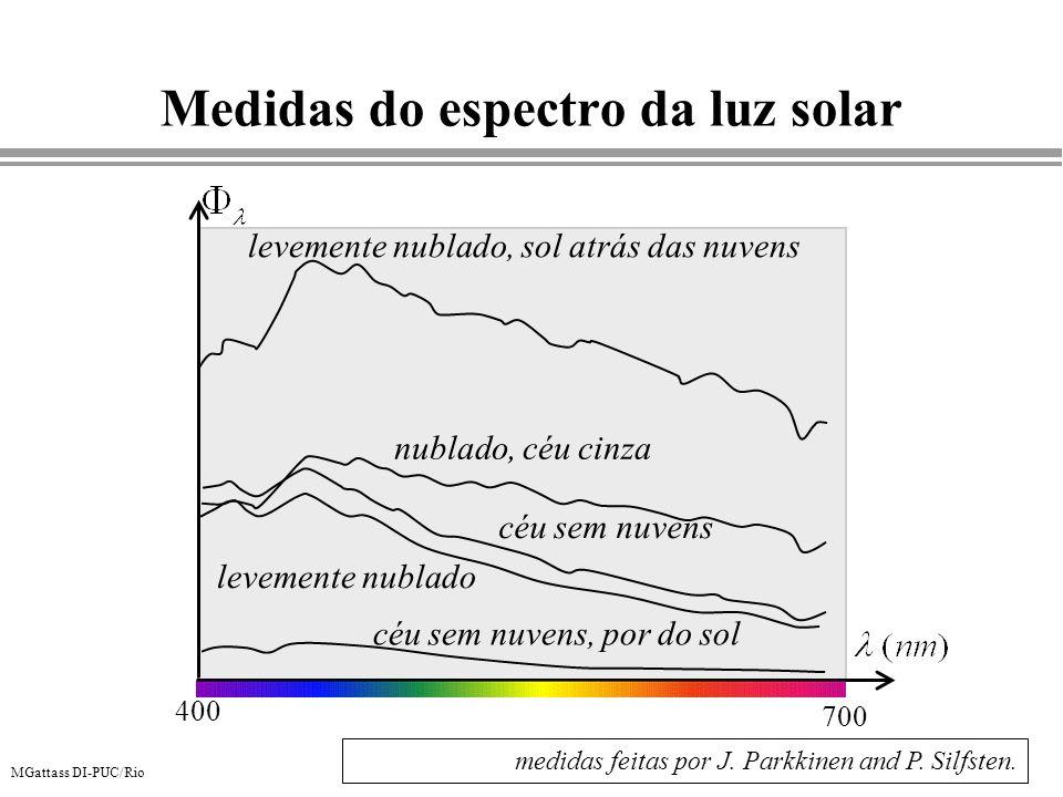 MGattass DI-PUC/Rio Medidas do espectro da luz solar medidas feitas por J. Parkkinen and P. Silfsten. 400 700 levemente nublado, sol atrás das nuvens