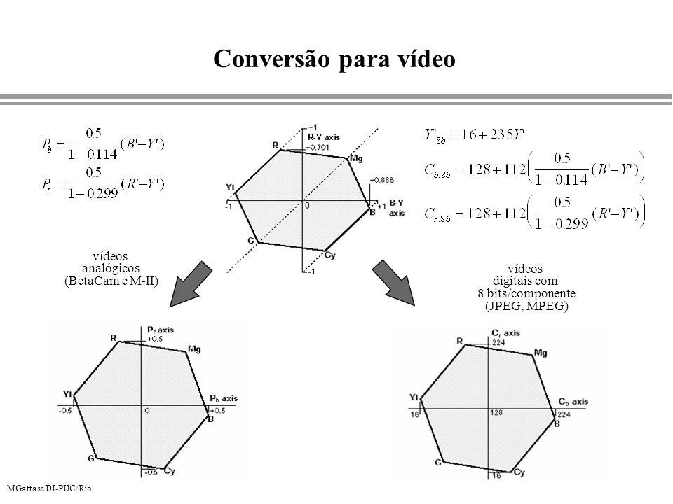 MGattass DI-PUC/Rio Conversão para vídeo vídeos analógicos (BetaCam e M-II) vídeos digitais com 8 bits/componente (JPEG, MPEG)