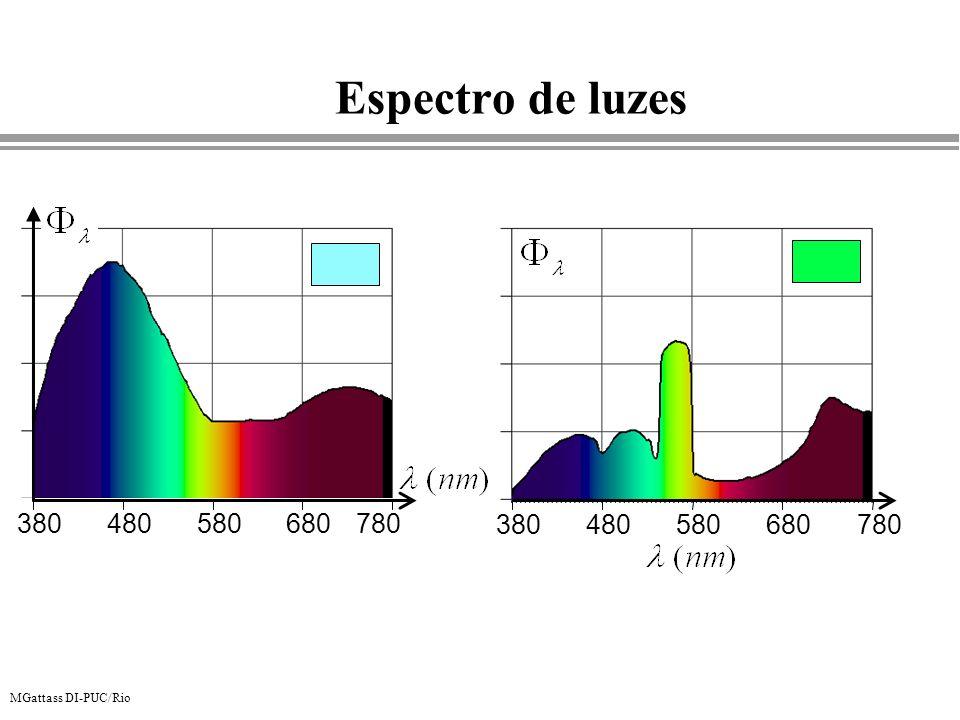 MGattass DI-PUC/Rio Espectro de luzes 380480580680780 380480580680780