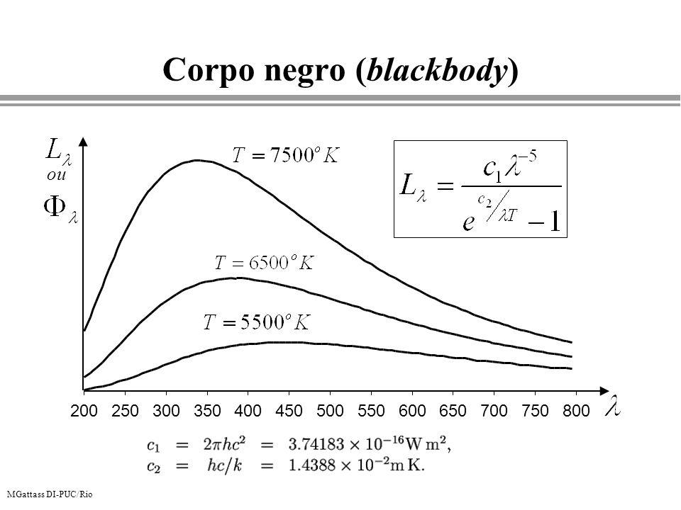 MGattass DI-PUC/Rio Corpo negro (blackbody) 200250300350400450500550600650700750800 ou
