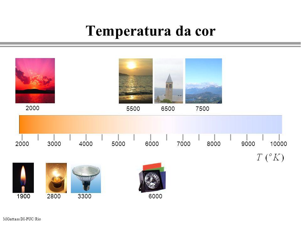 MGattass DI-PUC/Rio Temperatura da cor 2000300040005000600070008000900010000 1900 2800 2000 33006000 650055007500
