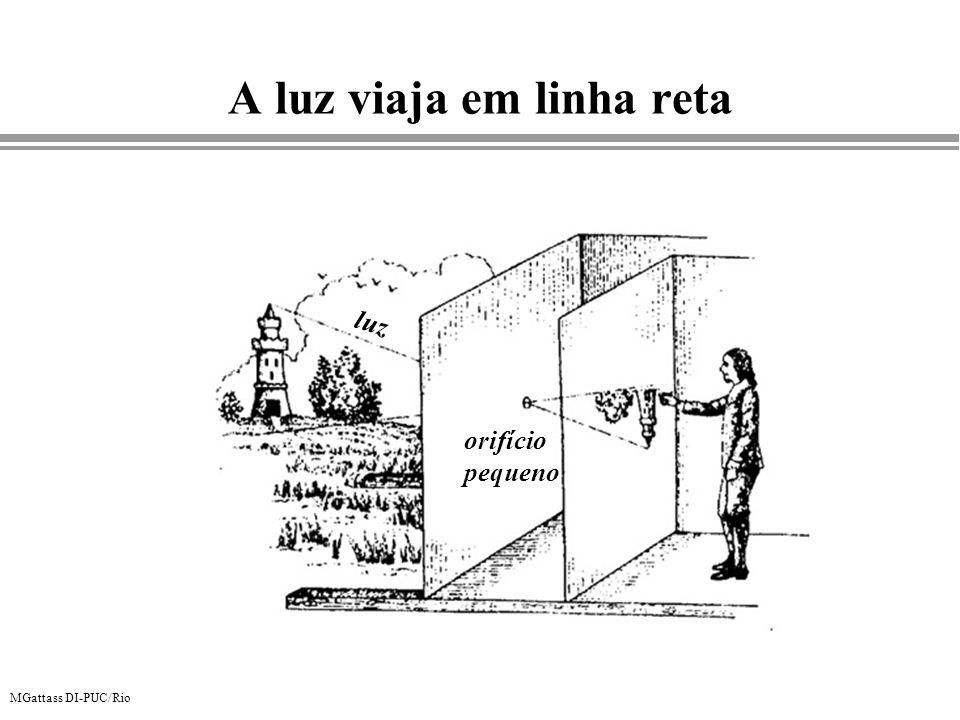 MGattass DI-PUC/Rio Correção Gama