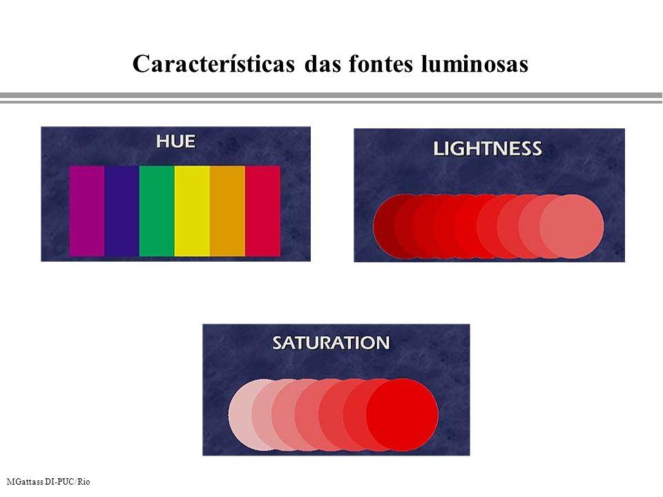 MGattass DI-PUC/Rio Características das fontes luminosas