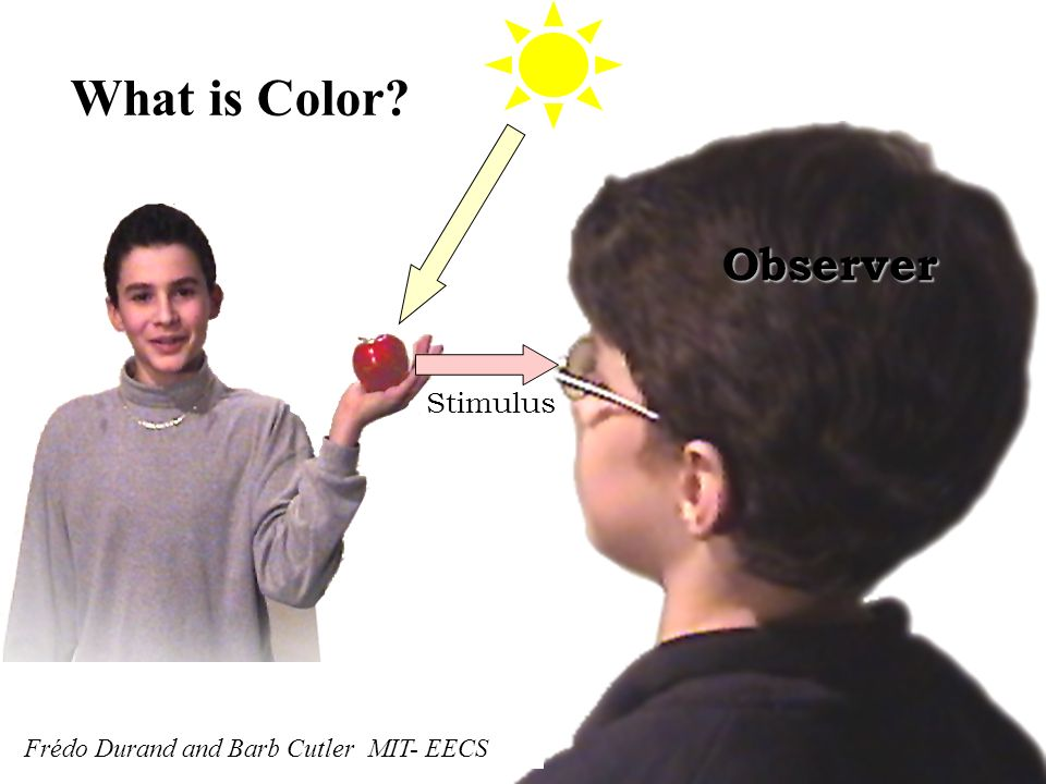 What is Color? Stimulus Observer Frédo Durand and Barb Cutler MIT- EECS