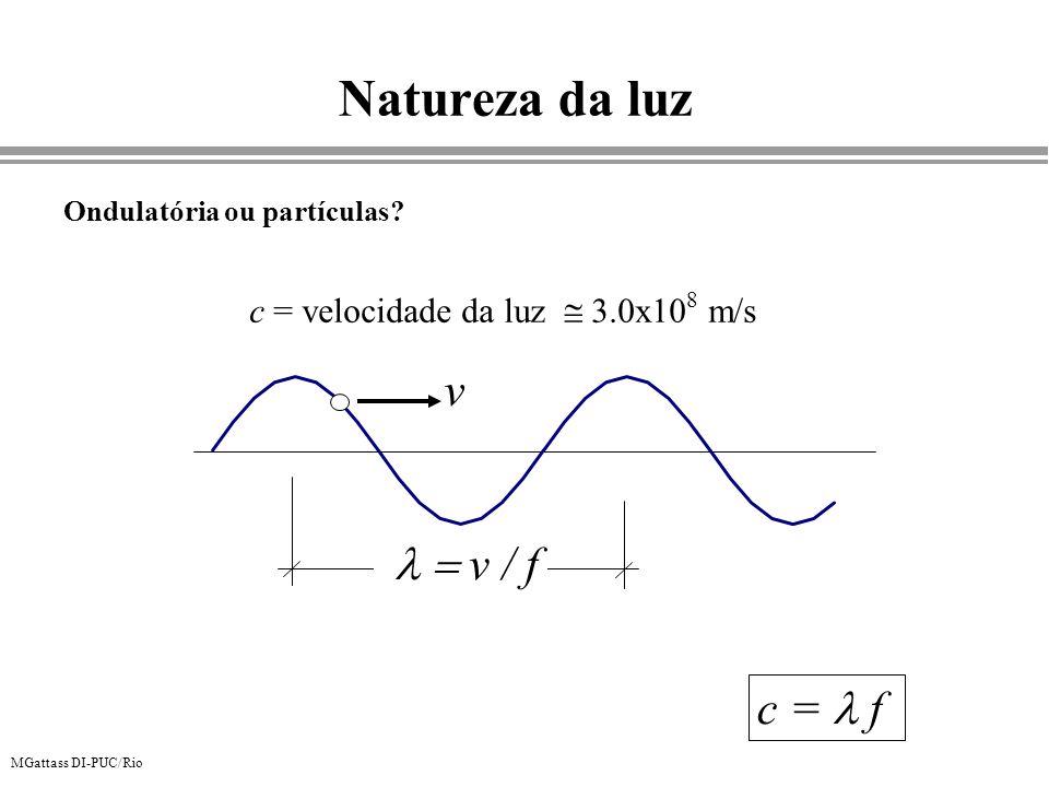 MGattass DI-PUC/Rio Natureza da luz c = f c = velocidade da luz 3.0x10 8 m/s v / f v Ondulatória ou partículas?