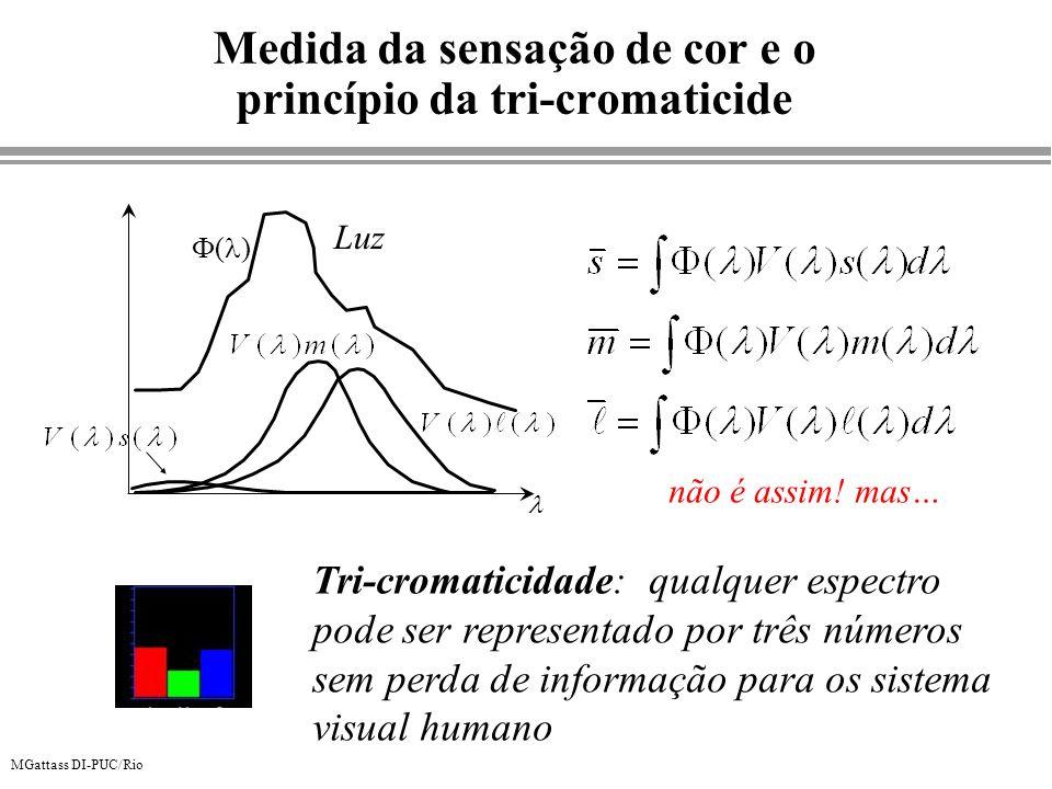 MGattass DI-PUC/Rio Medida da sensação de cor e o princípio da tri-cromaticide não é assim! mas… Luz ( ) Tri-cromaticidade: qualquer espectro pode ser