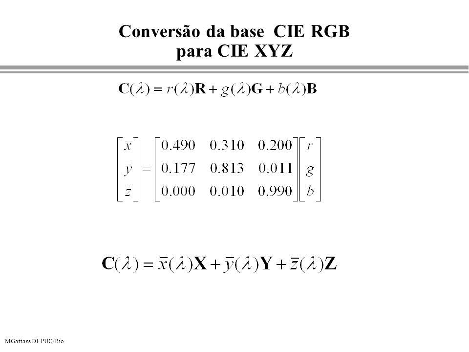 MGattass DI-PUC/Rio Conversão da base CIE RGB para CIE XYZ