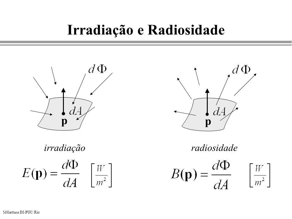 MGattass DI-PUC/Rio Área aparente (foreshortening) θ A Uma área A vista de um ângulo é equivalente a uma área menor, A cos, tanto para emitir quanto para receber radiação luminosa.