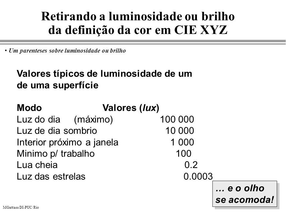 MGattass DI-PUC/Rio Valores típicos de luminosidade de um de uma superfície Modo Valores (lux) Luz do dia(máximo)100 000 Luz de dia sombrio 10 000 Int