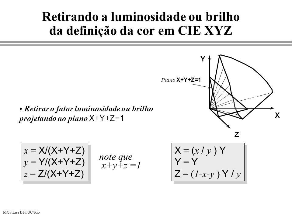 x = X/(X+Y+Z) y = Y/(X+Y+Z) z = Z/(X+Y+Z) x = X/(X+Y+Z) y = Y/(X+Y+Z) z = Z/(X+Y+Z) Retirar o fator luminosidade ou brilho projetando no plano X+Y+Z=1