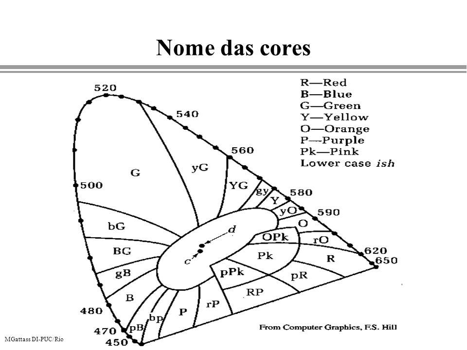MGattass DI-PUC/Rio Nome das cores