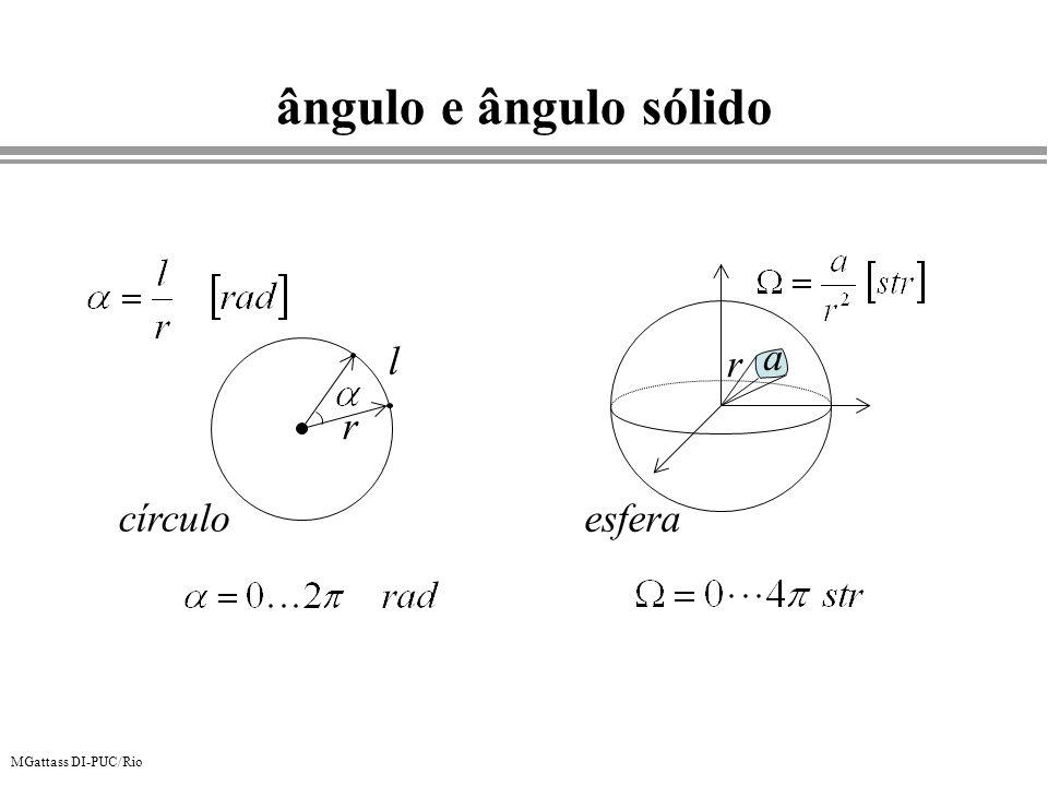 MGattass DI-PUC/Rio (X,Y,Z) = componentes da cor no espaço CIE XYZ (X w,Y w,Z w )= componentes do branco de referência Dados: u* = 13L*(u- u w ) v* = 13L*(v- v w ) u=4X/(X+15Y+3Z) v=9Y/(X+15Y+3Z) u w =4X w /(X w +15Y w +3Z w ) v w =9Y w /(X w +15Y w +3Z w ) Calcula-se: L* = 116 (Y/Y w ) 1/3 - 16se Y/Y w > 0.008850 ou L* = 903.19(Y/Y w )se Y/Y w 0.008850 a* = 500[(X/X w ) 1/3 - (Y/Y w ) 1/3 ] b* = 200[ (Y/Y w ) 1/3 ) - (Z/Z w ) 1/3 ] Sistemas de cor perceptualmente uniformes do CIE Luv e CIE Lab (1976) u*,v* (ou a*,b*) são as componentes de cromaticidade da cor L* é a luminosidade corrigida para uma escala percetualmente linear