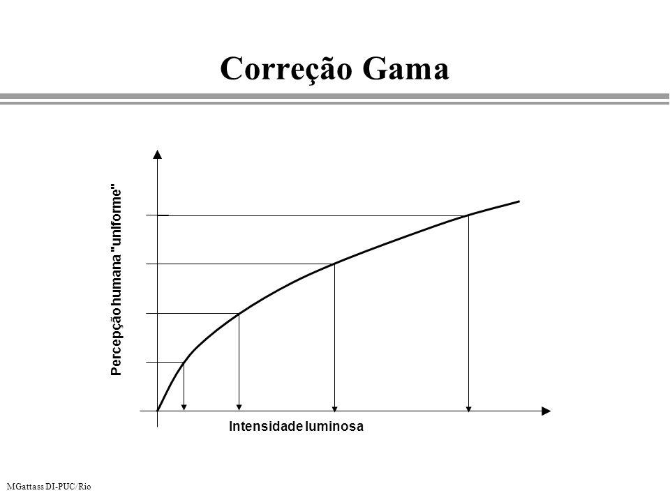MGattass DI-PUC/Rio Correção Gama Intensidade luminosa Percepção humana