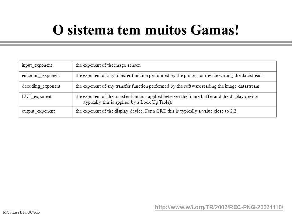 MGattass DI-PUC/Rio O sistema tem muitos Gamas! http://www.w3.org/TR/2003/REC-PNG-20031110/ input_exponentthe exponent of the image sensor. encoding_e