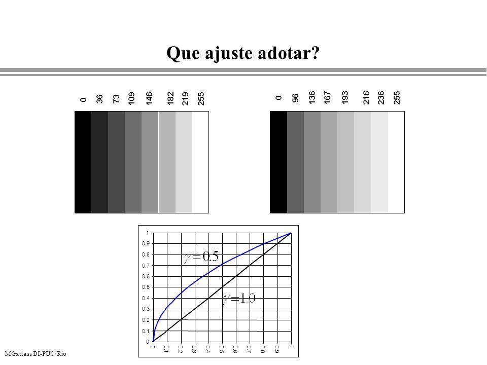 MGattass DI-PUC/Rio Que ajuste adotar? 0 3673 109146182 219 255 0 96 136 167193216236255 0 0.1 0.2 0.3 0.4 0.5 0.6 0.7 0.8 0.9 1 0 0.10.20.30.40.50.60