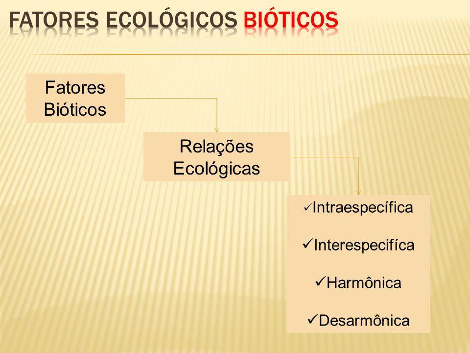 Fatores Bióticos Relações Ecológicas Intraespecífica Interespecifíca Harmônica Desarmônica