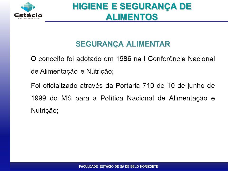 FACULDADE ESTÁCIO DE SÁ DE BELO HORIZONTE SEGURANÇA ALIMENTAR O conceito foi adotado em 1986 na I Conferência Nacional de Alimentação e Nutrição; Foi